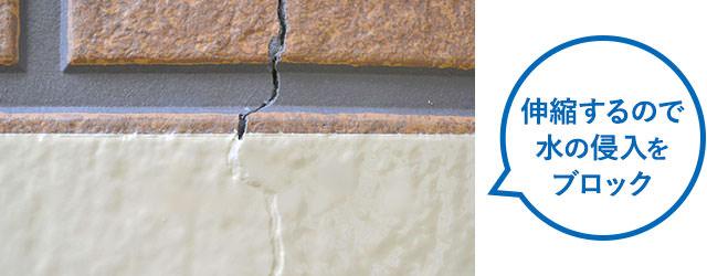 伸縮するので水の侵入をブロック